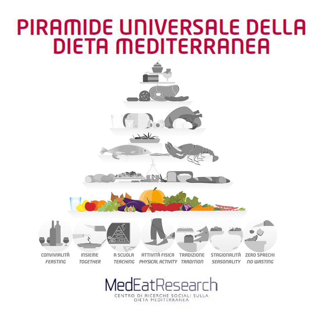 Piramide universale 1